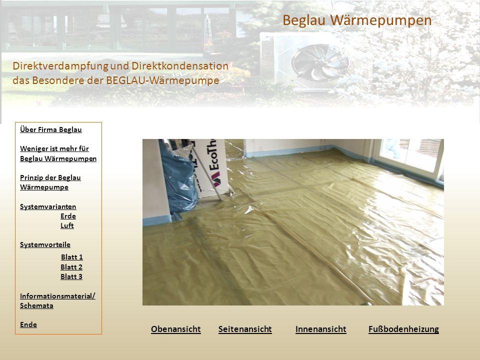 Beglau Wärmepumpen Direktverdampfung und Direktkondensation das Besondere der BEGLAU-Wärmepumpe ObenansichtObenansicht Seitenansicht Innenansicht Fußb