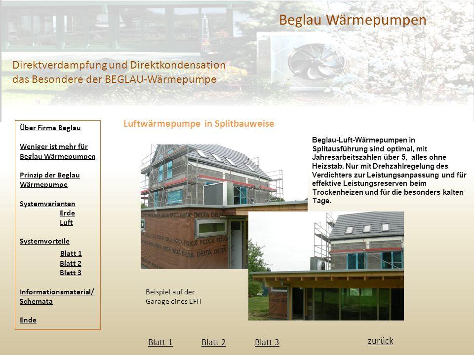 Beglau Wärmepumpen Direktverdampfung und Direktkondensation das Besondere der BEGLAU-Wärmepumpe Luftwärmepumpe in Splitbauweise Beispiel auf der Garag