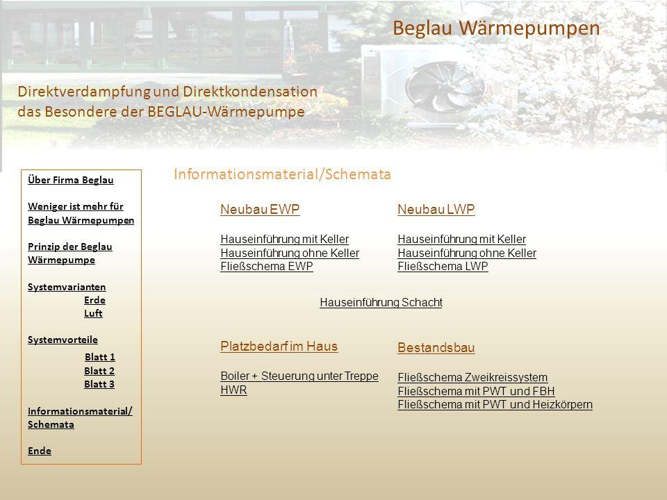 Beglau Wärmepumpen Direktverdampfung und Direktkondensation das Besondere der BEGLAU-Wärmepumpe Informationsmaterial/Schemata Neubau EWP Hauseinführun