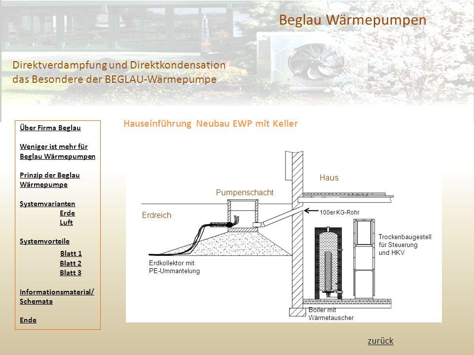 Beglau Wärmepumpen Direktverdampfung und Direktkondensation das Besondere der BEGLAU-Wärmepumpe Hauseinführung Neubau EWP mit Keller Pumpenschacht Hau