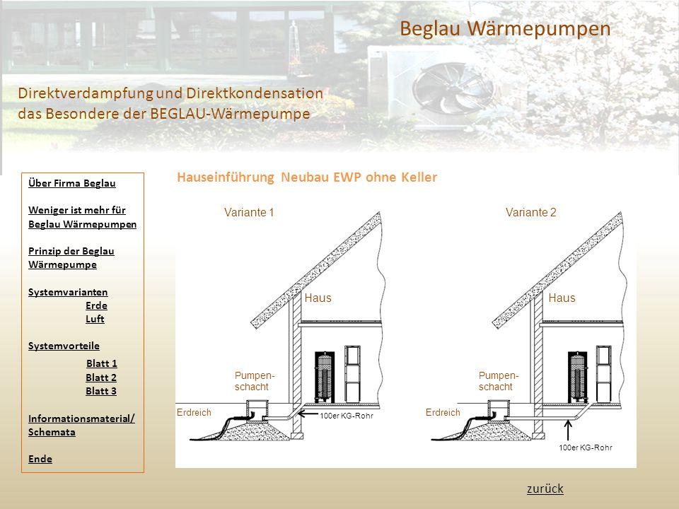 Beglau Wärmepumpen Direktverdampfung und Direktkondensation das Besondere der BEGLAU-Wärmepumpe Hauseinführung Neubau EWP ohne Keller Variante 1Varian