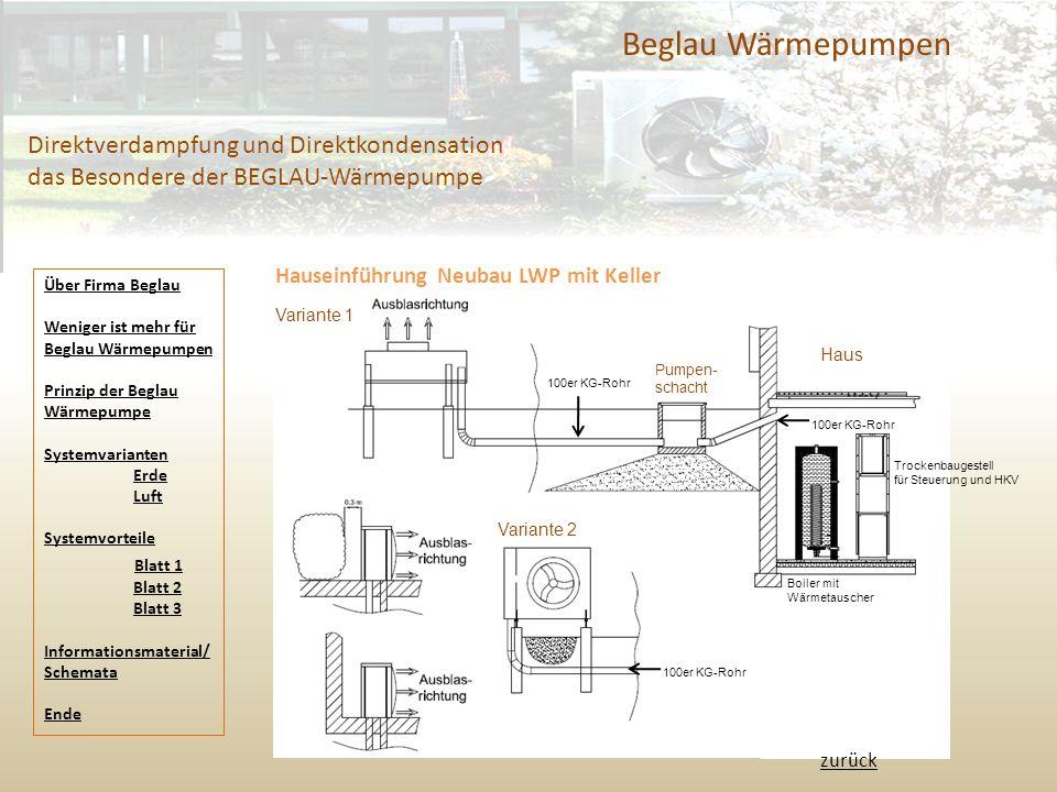 Beglau Wärmepumpen Direktverdampfung und Direktkondensation das Besondere der BEGLAU-Wärmepumpe Hauseinführung Neubau LWP mit Keller Variante 1 Varian