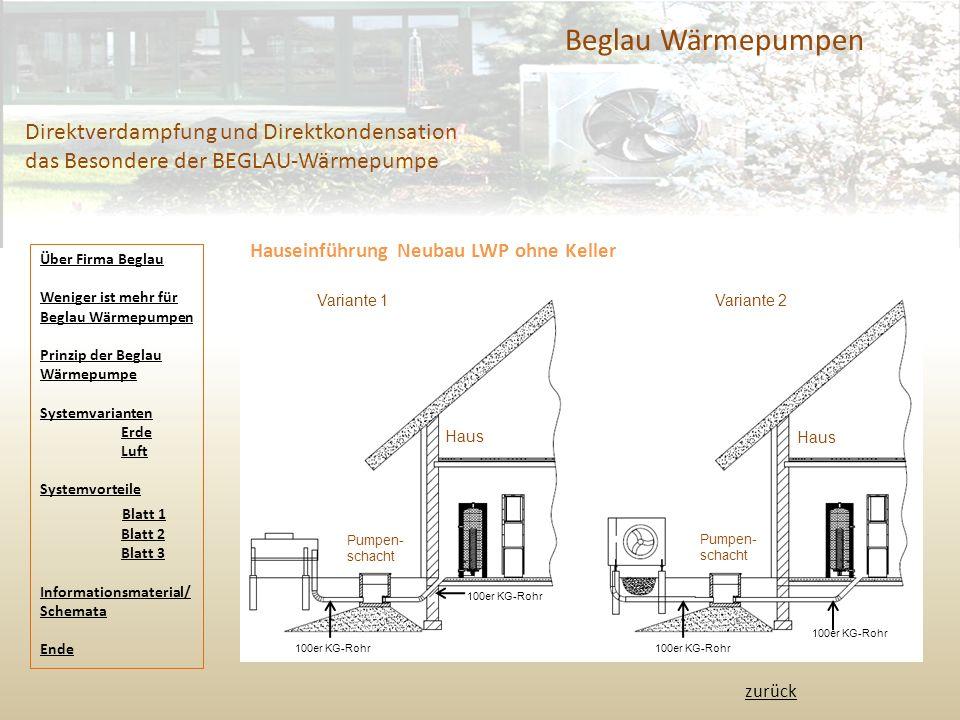 Beglau Wärmepumpen Direktverdampfung und Direktkondensation das Besondere der BEGLAU-Wärmepumpe Hauseinführung Neubau LWP ohne Keller Variante 1Varian
