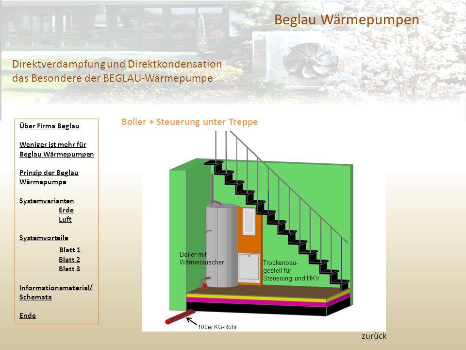 Beglau Wärmepumpen Direktverdampfung und Direktkondensation das Besondere der BEGLAU-Wärmepumpe Boiler + Steuerung unter Treppe Boiler mit Wärmetauscher Trockenbau- gestell für Steuerung und HKV 100er KG-Rohr zurück Über Firma Beglau Weniger ist mehr für Beglau Wärmepumpen Prinzip der Beglau Wärmepumpe Systemvarianten Erde Luft Systemvorteile Blatt 1 Blatt 2 Blatt 3 Informationsmaterial/ Schemata Ende