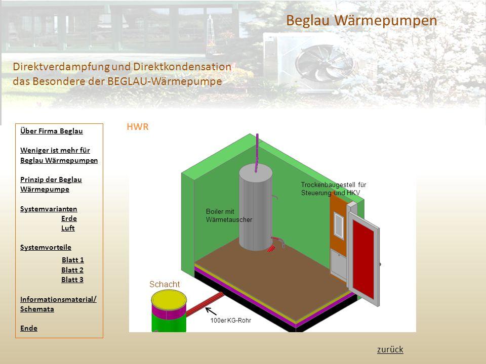 Beglau Wärmepumpen Direktverdampfung und Direktkondensation das Besondere der BEGLAU-Wärmepumpe HWR Boiler mit Wärmetauscher Trockenbaugestell für Ste