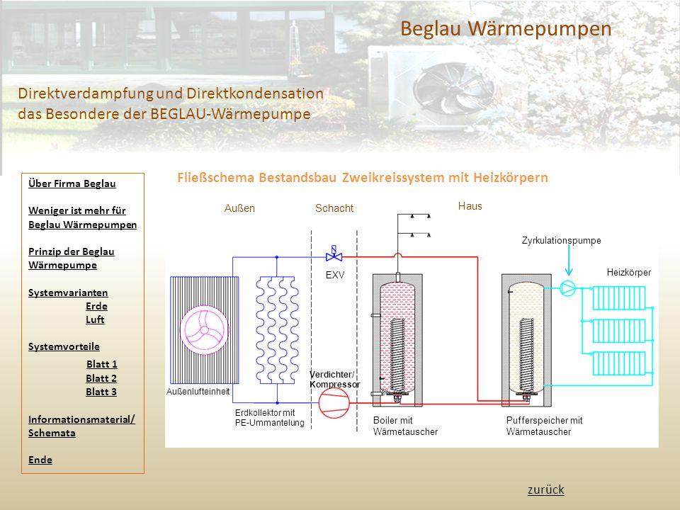 Beglau Wärmepumpen Direktverdampfung und Direktkondensation das Besondere der BEGLAU-Wärmepumpe Fließschema Bestandsbau Zweikreissystem mit Heizkörper