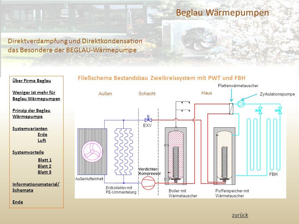 Beglau Wärmepumpen Direktverdampfung und Direktkondensation das Besondere der BEGLAU-Wärmepumpe Fließschema Bestandsbau Zweikreissystem mit PWT und FB