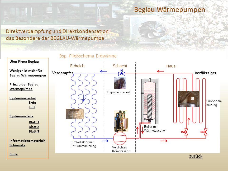 Beglau Wärmepumpen Direktverdampfung und Direktkondensation das Besondere der BEGLAU-Wärmepumpe zurück Bsp. Fließschema Erdwärme Über Firma Beglau Wen