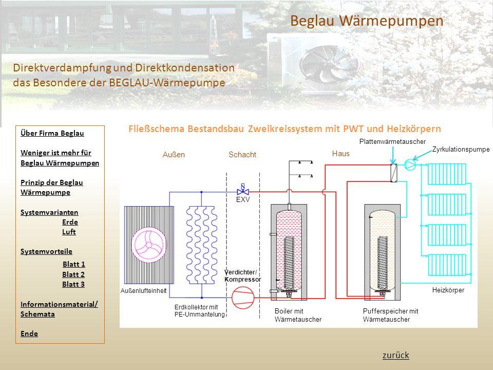 Beglau Wärmepumpen Direktverdampfung und Direktkondensation das Besondere der BEGLAU-Wärmepumpe Fließschema Bestandsbau Zweikreissystem mit PWT und He