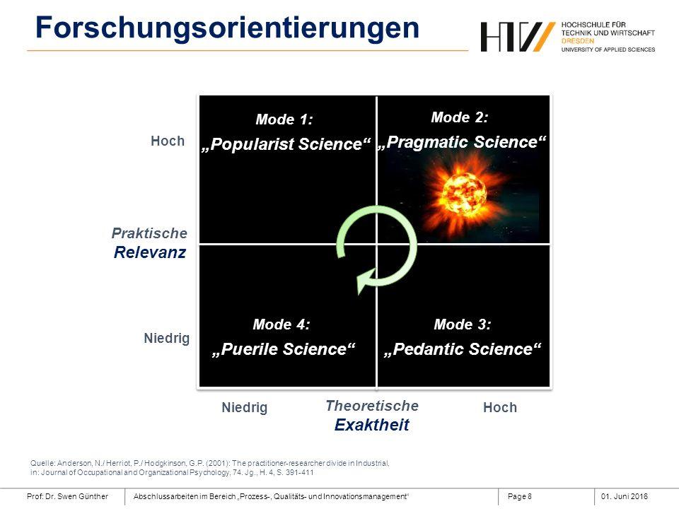 """Prof: Dr. Swen GüntherAbschlussarbeiten im Bereich """"Prozess-, Qualitäts- und Innovationsmanagement""""01. Juni 2016Page 8 NiedrigHoch Theoretische Exakth"""