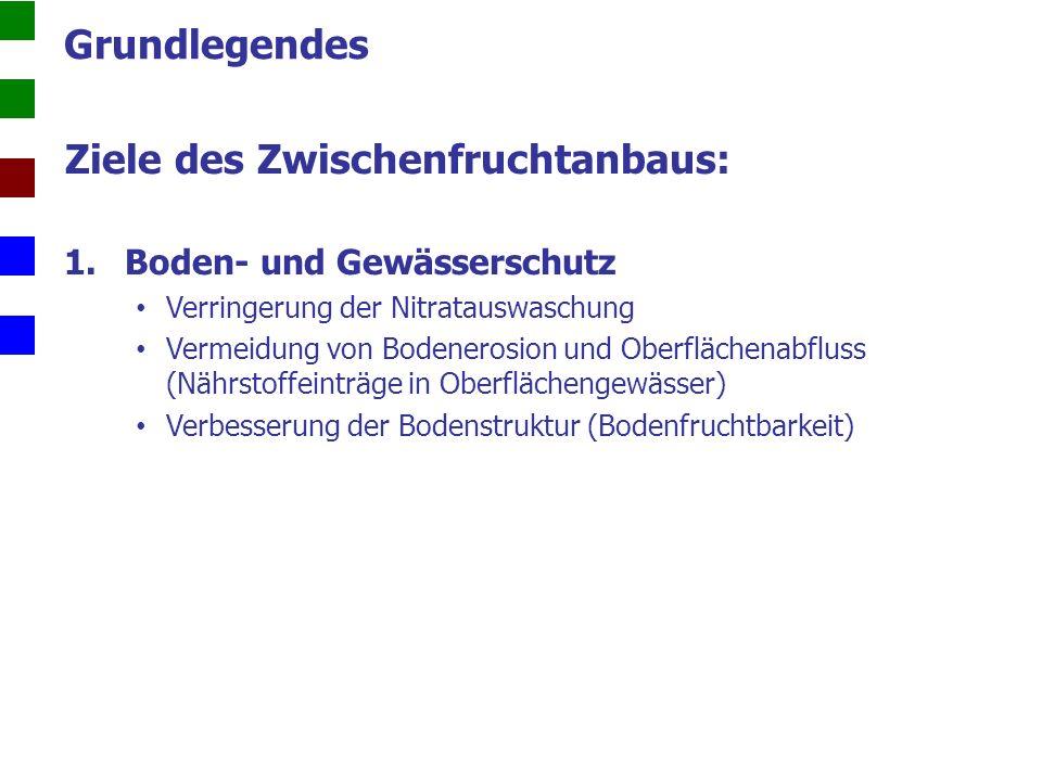 Quelle IfÖL 2012/2013 ErosionsschutzErosionsschutz