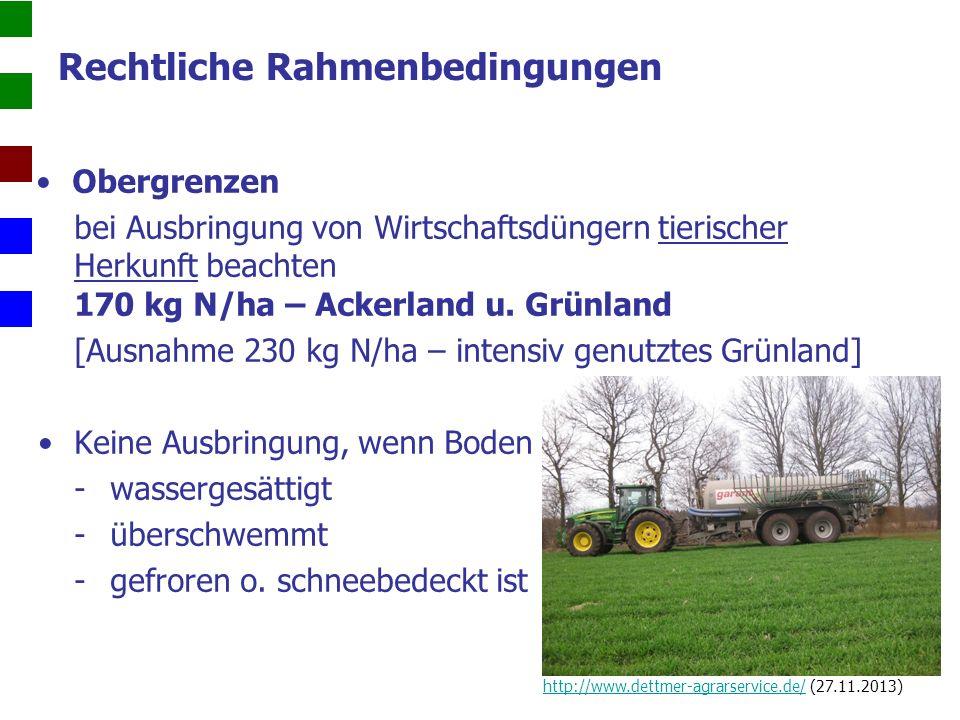 Rechtliche Rahmenbedingungen Obergrenzen bei Ausbringung von Wirtschaftsdüngern tierischer Herkunft beachten 170 kg N/ha – Ackerland u.