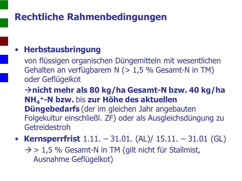 Rechtliche Rahmenbedingungen Herbstausbringung von flüssigen organischen Düngemitteln mit wesentlichen Gehalten an verfügbarem N (> 1,5 % Gesamt-N in TM) oder Geflügelkot  nicht mehr als 80 kg/ha Gesamt-N bzw.