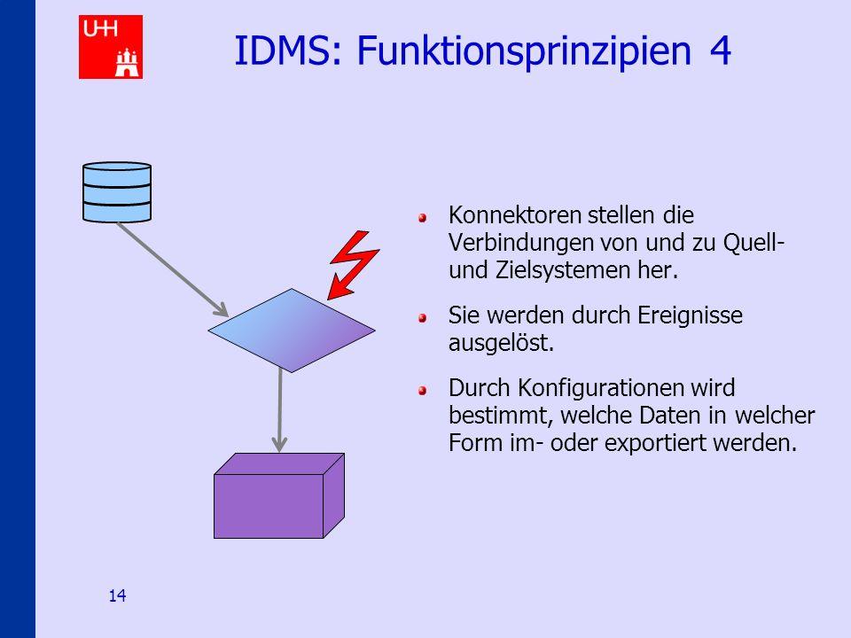 Identity-Management an den Hamburger Hochschulen 14 IDMS: Funktionsprinzipien 4 Konnektoren stellen die Verbindungen von und zu Quell- und Zielsysteme