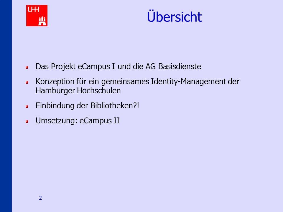 Identity-Management an den Hamburger Hochschulen 2 Übersicht Das Projekt eCampus I und die AG Basisdienste Konzeption für ein gemeinsames Identity-Management der Hamburger Hochschulen Einbindung der Bibliotheken .