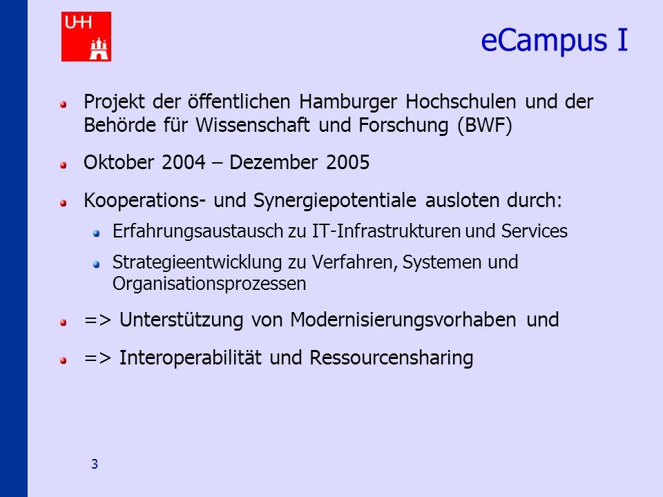 Identity-Management an den Hamburger Hochschulen 3 eCampus I Projekt der öffentlichen Hamburger Hochschulen und der Behörde für Wissenschaft und Forsc