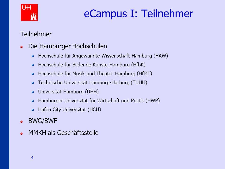 Identity-Management an den Hamburger Hochschulen 4 eCampus I: Teilnehmer Teilnehmer Die Hamburger Hochschulen Hochschule für Angewandte Wissenschaft Hamburg (HAW) Hochschule für Bildende Künste Hamburg (HfbK) Hochschule für Musik und Theater Hamburg (HfMT) Technische Universität Hamburg-Harburg (TUHH) Universität Hamburg (UHH) Hamburger Universität für Wirtschaft und Politik (HWP) Hafen City Universität (HCU) BWG/BWF MMKH als Geschäftsstelle