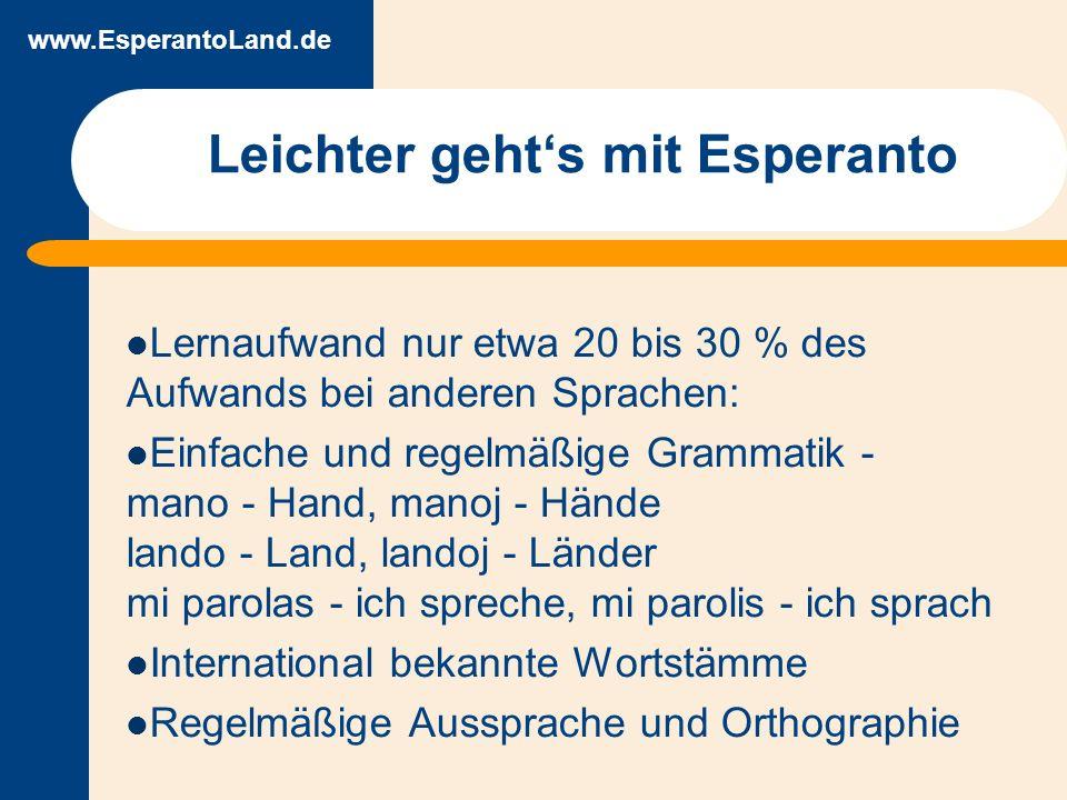 www.EsperantoLand.de Leichter geht's mit Esperanto Lernaufwand nur etwa 20 bis 30 % des Aufwands bei anderen Sprachen: Einfache und regelmäßige Grammatik - mano - Hand, manoj - Hände lando - Land, landoj - Länder mi parolas - ich spreche, mi parolis - ich sprach International bekannte Wortstämme Regelmäßige Aussprache und Orthographie