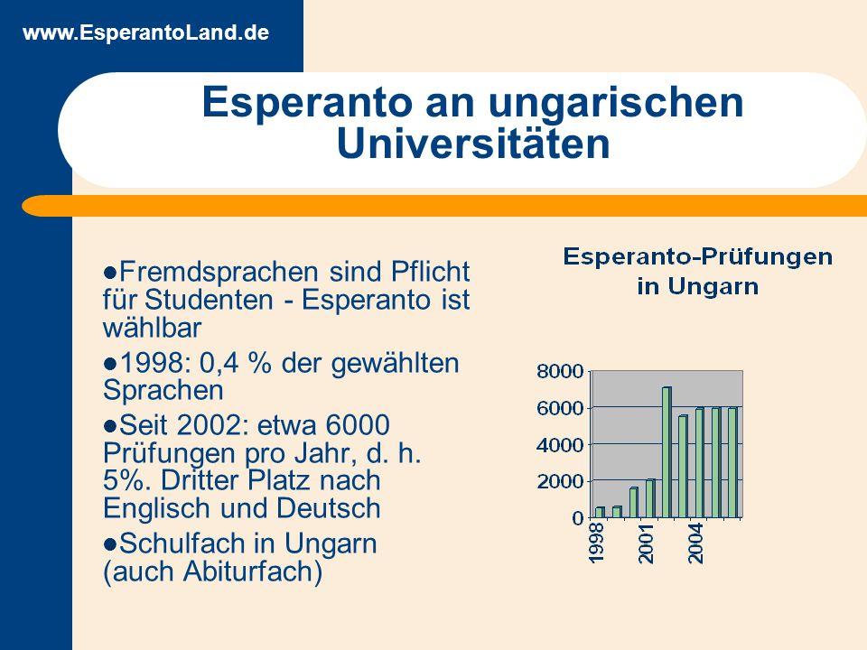www.EsperantoLand.de Esperanto-Treffen in Deutschland 1957: Erste deutsche Esperanto-Woche 1970: Ein einwöchiges Treffen mit 50 Teilnehmern 2006: Sechs einwöchige Treffen, 800 Teilnehmer Zuwachs: etwa 8 bis 10 % jährlich