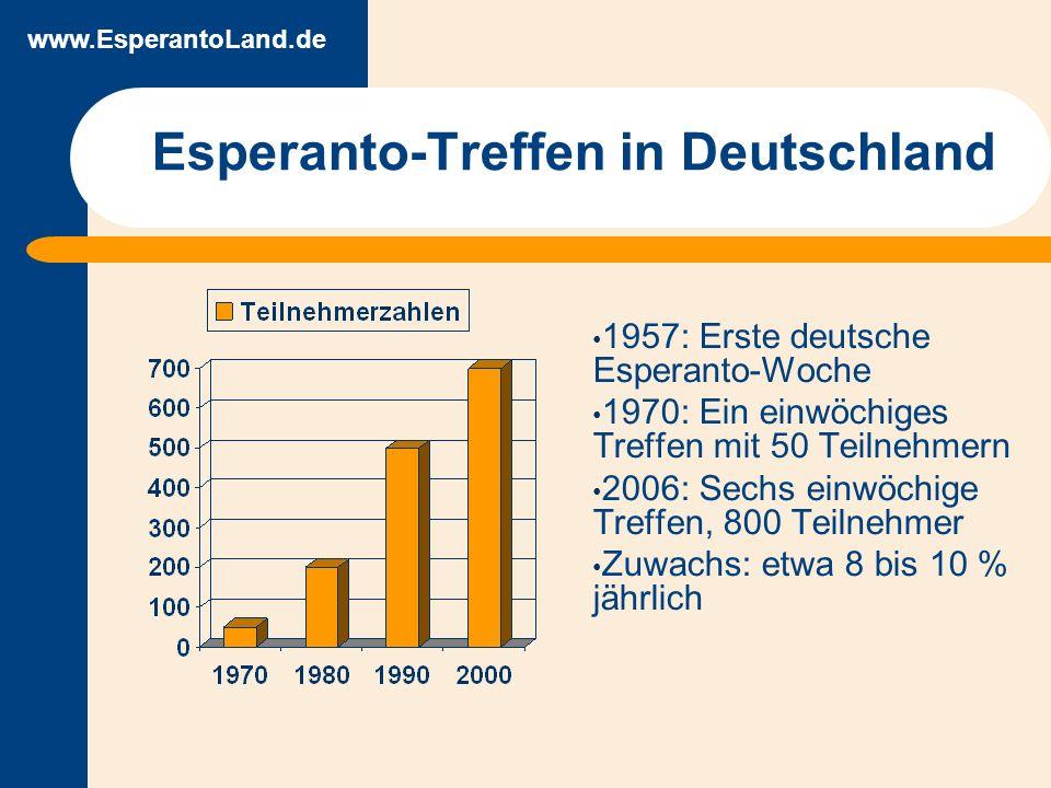 www.EsperantoLand.de Esperanto verbindet Menschen aus über hundert Ländern Die Grundlagen des Esperanto sind an drei Wochenenden zu lernen.