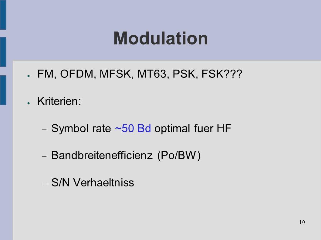 10 Modulation ● FM, OFDM, MFSK, MT63, PSK, FSK??.