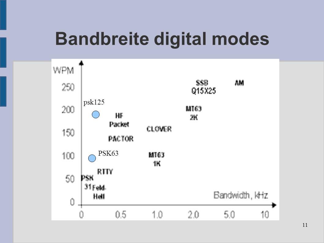 11 Bandbreite digital modes PSK63 psk125