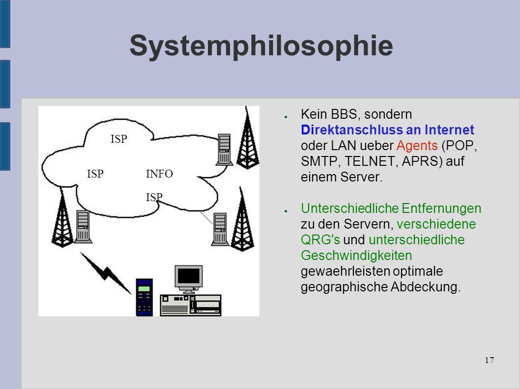 17 Systemphilosophie ● Kein BBS, sondern Direktanschluss an Internet oder LAN ueber Agents (POP, SMTP, TELNET, APRS) auf einem Server.