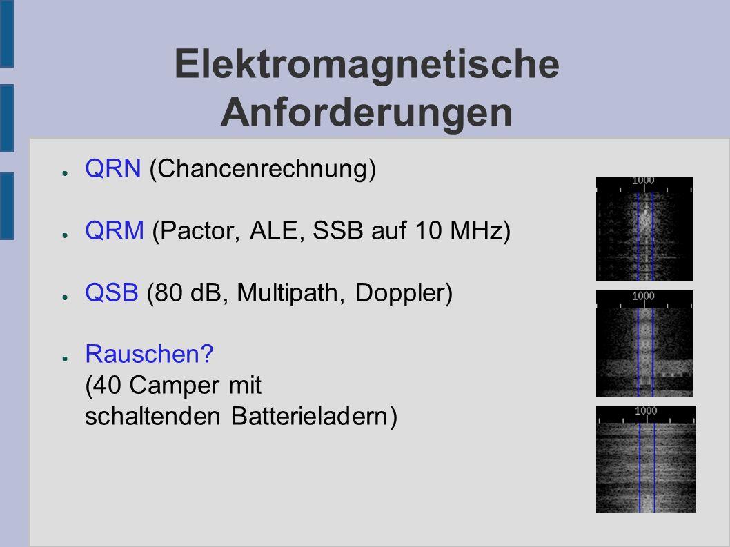 8 Elektromagnetische Anforderungen ● QRN (Chancenrechnung) ● QRM (Pactor, ALE, SSB auf 10 MHz) ● QSB (80 dB, Multipath, Doppler) ● Rauschen.