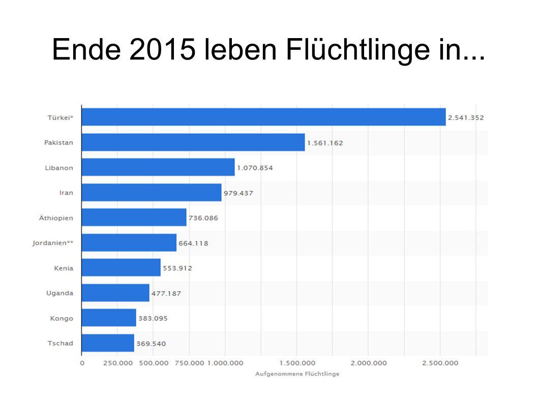 Ende 2015 leben Flüchtlinge in...
