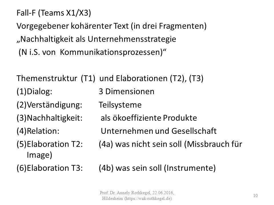 """Fall-F (Teams X1/X3) Vorgegebener kohärenter Text (in drei Fragmenten) """"Nachhaltigkeit als Unternehmensstrategie (N i.S."""