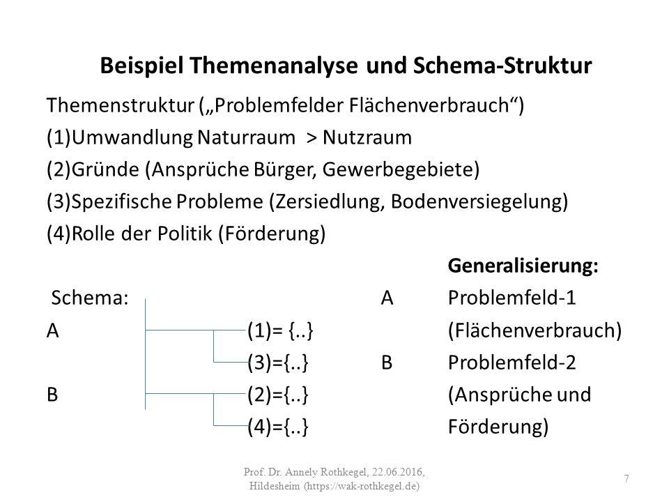 """Beispiel Themenanalyse und Schema-Struktur Themenstruktur (""""Problemfelder Flächenverbrauch ) (1)Umwandlung Naturraum > Nutzraum (2)Gründe (Ansprüche Bürger, Gewerbegebiete) (3)Spezifische Probleme (Zersiedlung, Bodenversiegelung) (4)Rolle der Politik (Förderung) Generalisierung: Schema: A Problemfeld-1 A (1)= {..}(Flächenverbrauch) (3)={..} BProblemfeld-2 B(2)={..}(Ansprüche und (4)={..}Förderung) 7 Prof."""