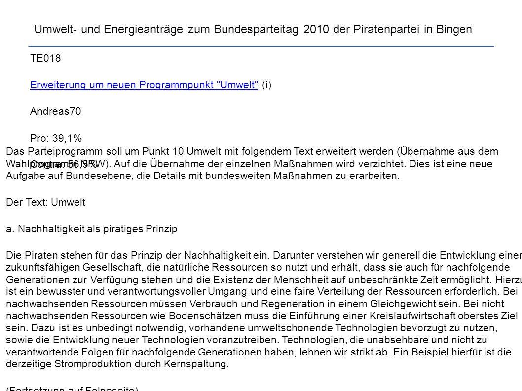 Umwelt- und Energieanträge zum Bundesparteitag 2010 der Piratenpartei in Bingen TE018 Erweiterung um neuen Programmpunkt Umwelt Erweiterung um neuen Programmpunkt Umwelt (i) Andreas70 Pro: 39,1% Contra: 56,5% Das Parteiprogramm soll um Punkt 10 Umwelt mit folgendem Text erweitert werden (Übernahme aus dem Wahlprogramm NRW).