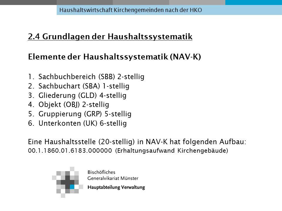 Haushaltswirtschaft Kirchengemeinden nach der HKO 2.4 Grundlagen der Haushaltssystematik Elemente der Haushaltssystematik (NAV-K) 1.Sachbuchbereich (SBB) 2-stellig 2.Sachbuchart (SBA) 1-stellig 3.Gliederung (GLD) 4-stellig 4.Objekt (OBJ) 2-stellig 5.Gruppierung (GRP) 5-stellig 6.Unterkonten (UK) 6-stellig Eine Haushaltsstelle (20-stellig) in NAV-K hat folgenden Aufbau: 00.1.1860.01.6183.000000 (Erhaltungsaufwand Kirchengebäude)