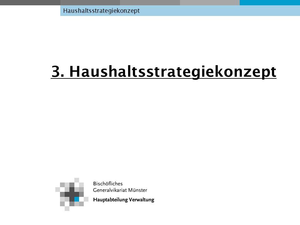 Haushaltsstrategiekonzept 3. Haushaltsstrategiekonzept