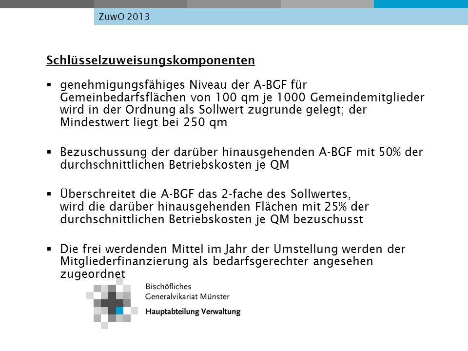 ZuwO 2013 Schlüsselzuweisungskomponenten  genehmigungsfähiges Niveau der A-BGF für Gemeinbedarfsflächen von 100 qm je 1000 Gemeindemitglieder wird in der Ordnung als Sollwert zugrunde gelegt; der Mindestwert liegt bei 250 qm  Bezuschussung der darüber hinausgehenden A-BGF mit 50% der durchschnittlichen Betriebskosten je QM  Überschreitet die A-BGF das 2-fache des Sollwertes, wird die darüber hinausgehenden Flächen mit 25% der durchschnittlichen Betriebskosten je QM bezuschusst  Die frei werdenden Mittel im Jahr der Umstellung werden der Mitgliederfinanzierung als bedarfsgerechter angesehen zugeordnet