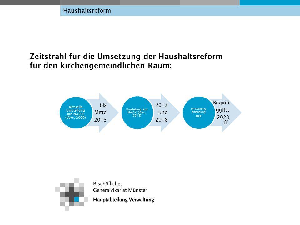 Haushaltsreform Zeitstrahl für die Umsetzung der Haushaltsreform für den kirchengemeindlichen Raum: bis Mitte 2016 Aktuelle Umstellung auf NAV-K (Vers.