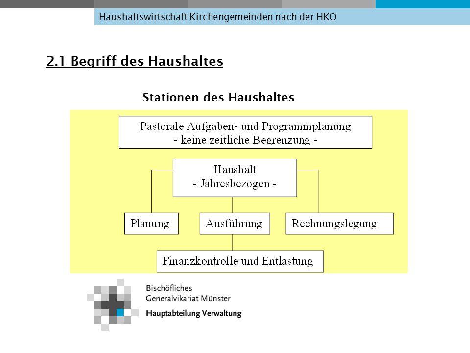 Haushaltswirtschaft Kirchengemeinden nach der HKO 2.1 Begriff des Haushaltes Stationen des Haushaltes
