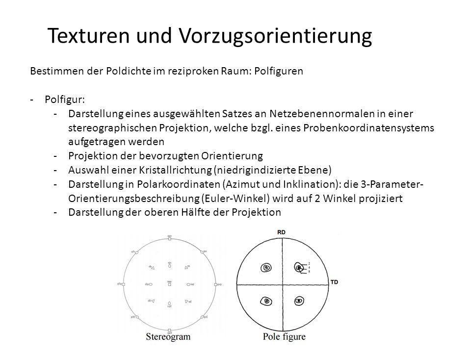 Texturen und Vorzugsorientierung Vorzugsorientierung – Intensitätsfaktoren -Bsp.: sphärisch harmonische -ebenfalls versuch der Beschreibung der Häufigkeit mit dem eine bestimmte Orientierung von Kristalliten angetroffen wird -ist die derzeit beste/umfassendste Beschreibung -viele Koeffizienten, können Parameterkorrelationen verursachen – Konsistenzcheck der Ergebnisse -Wieviele Koeffizienten sind (physikalisch sinnvoll) wirklich nötig.
