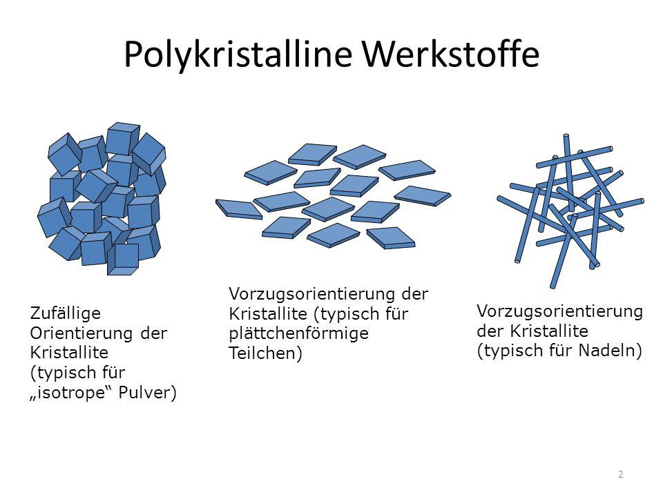 """Texturen und Vorzugsorientierung Interpretation von Polfiguren -jede """"Familie von Kristallen wird in verschiedenen Orten in der Polfigur gefunden  Varianten"""