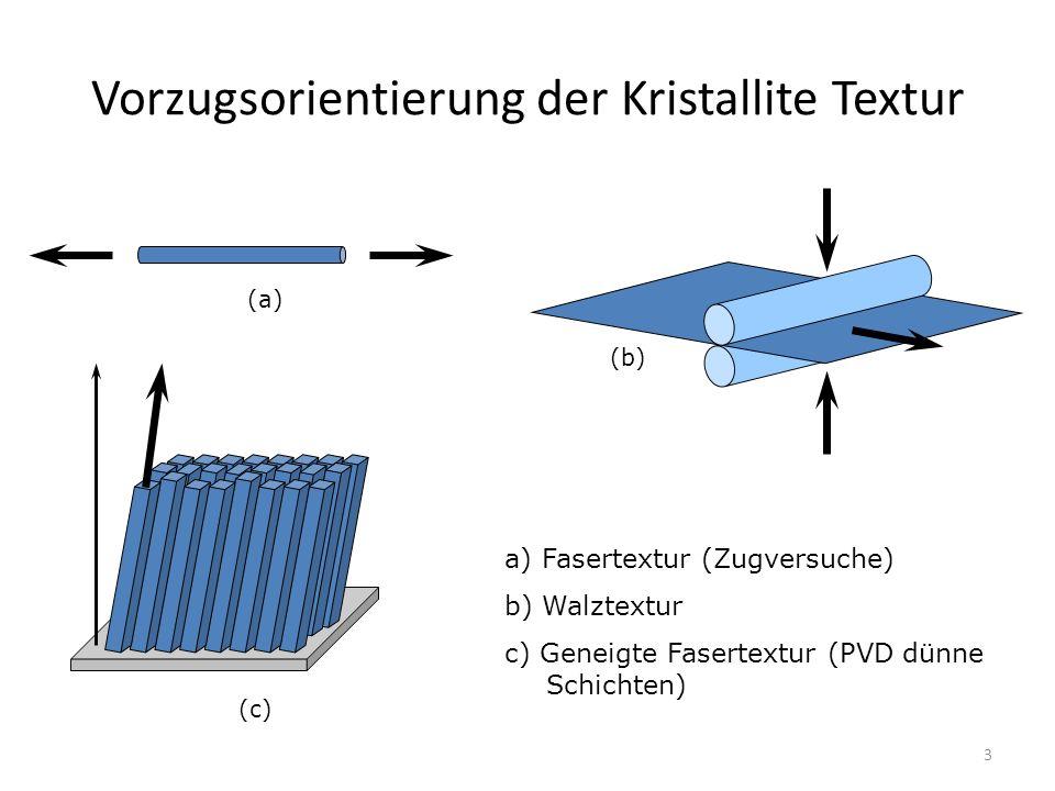 3 Vorzugsorientierung der Kristallite Textur a) Fasertextur (Zugversuche) b) Walztextur c) Geneigte Fasertextur (PVD dünne Schichten) (a) (b) (c)