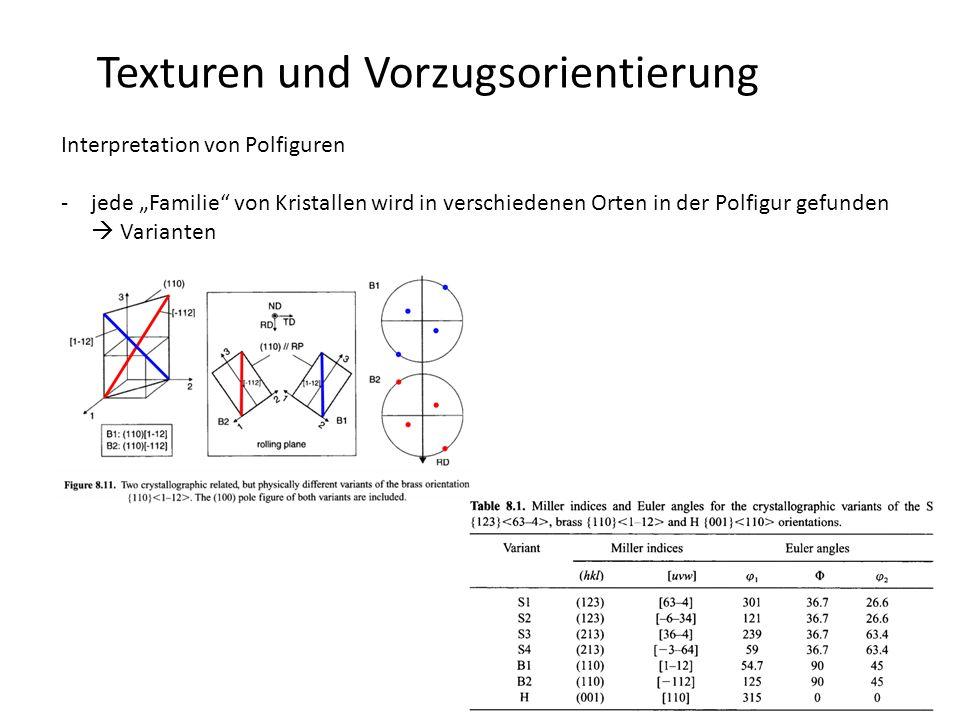Texturen und Vorzugsorientierung Interpretation von Polfiguren zur Bestimmung der Euler- Winkel aus Polfiguren sind mindestens 2 gemessene Polfiguren nötig, da 3 Winkel durch Projektion auf 2 reduziert werden