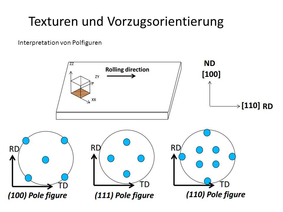 Texturen und Vorzugsorientierung Interpretation von Polfiguren 110 100 111