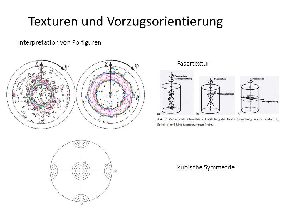 Texturen und Vorzugsorientierung Interpretation von Polfiguren