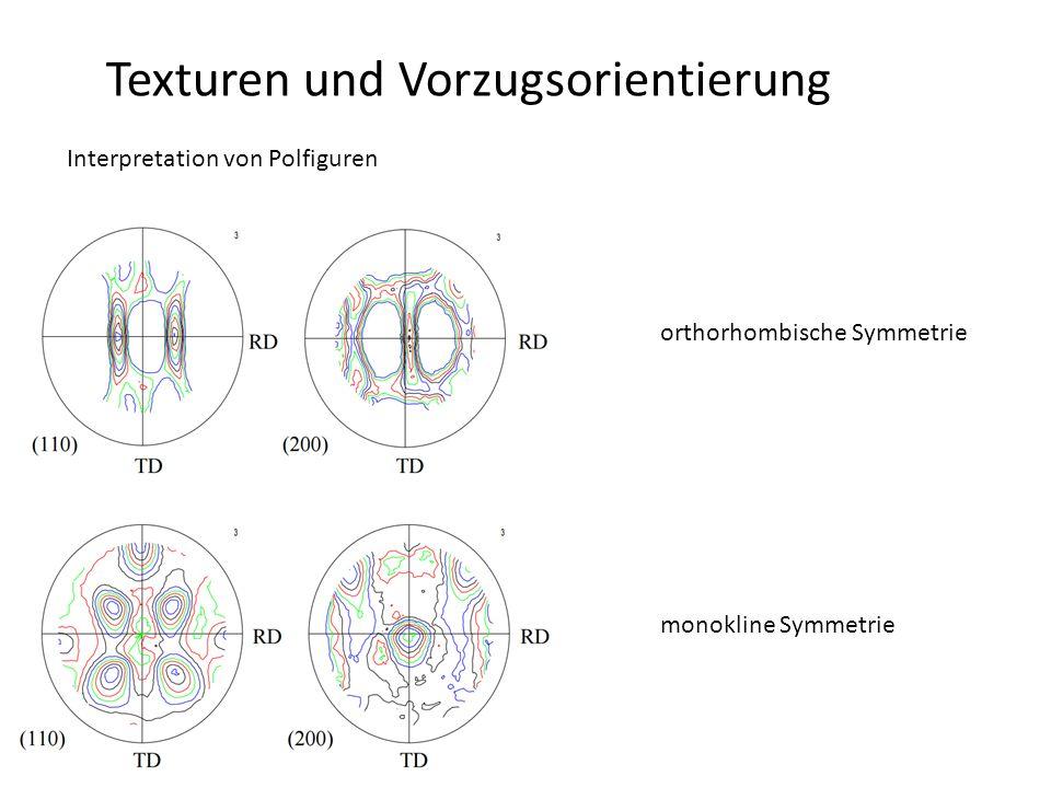 Texturen und Vorzugsorientierung Interpretation von Polfiguren Fasertextur kubische Symmetrie