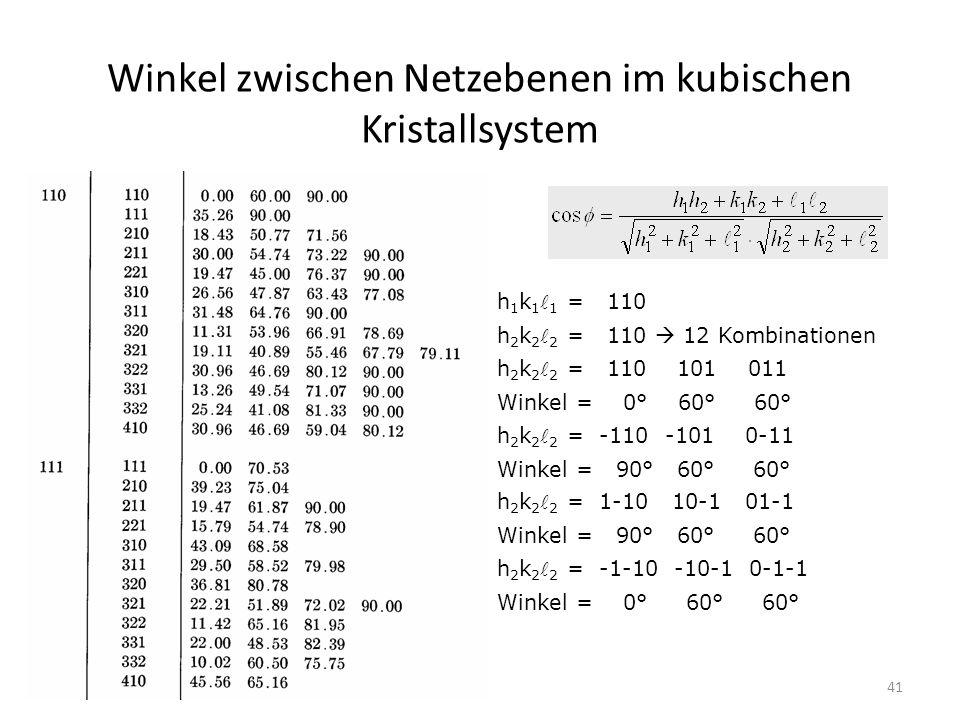 40 Winkel zwischen Netzebenen im kubischen Kristallsystem