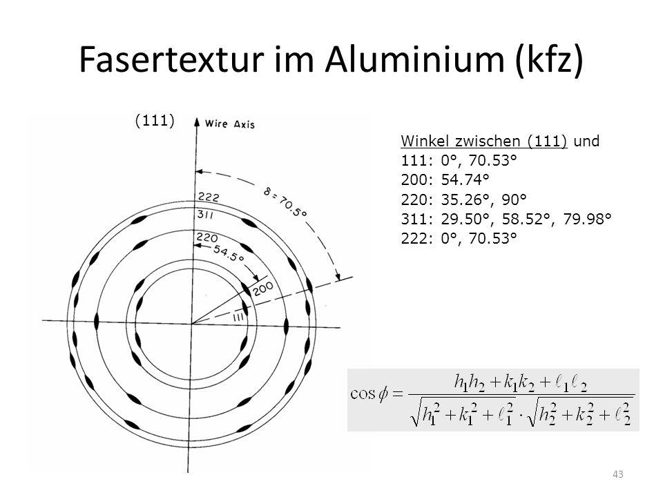 42 Fasertextur – Transmissionsgeometrie (Debye-Ringe)