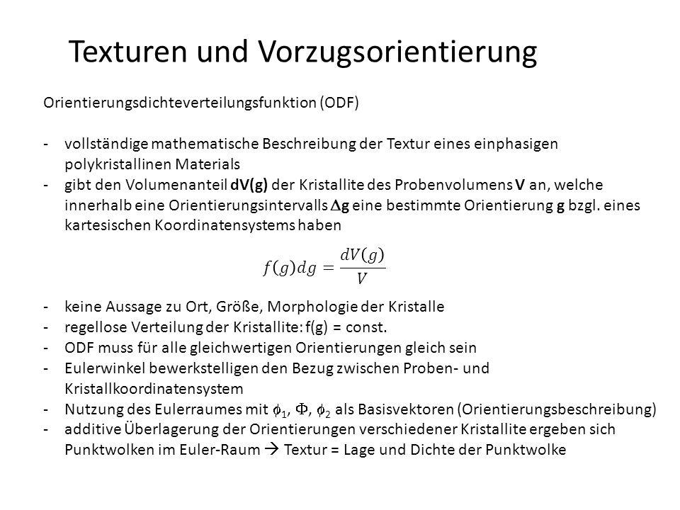 Texturen und Vorzugsorientierung Inverse Polfiguren -Gedankenexperiment: man stelle sich auf die Kristallachsen und beobachte wo die Probenachsen in Relation zu diesen liegen