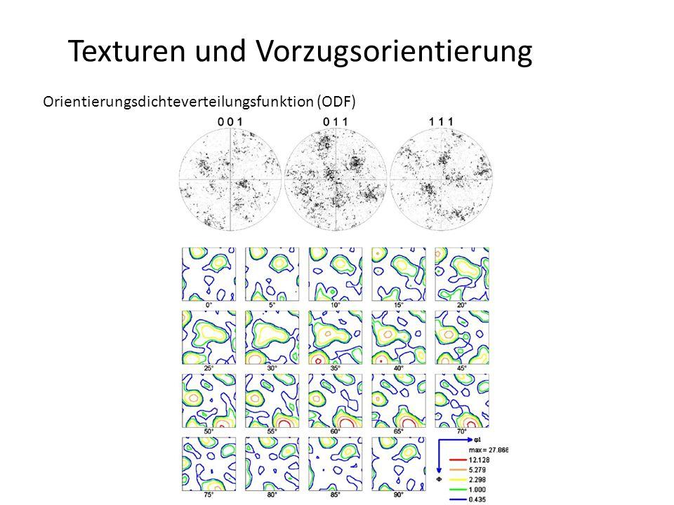 Texturen und Vorzugsorientierung Orientierungsdichteverteilungsfunktion (ODF) -3D-Darstellung i.