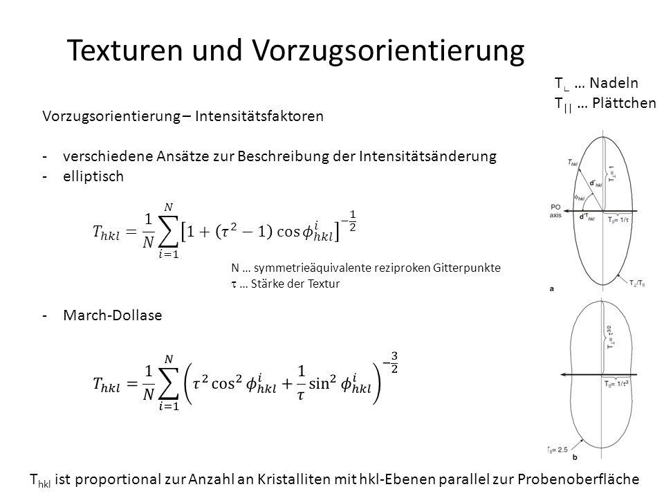 Texturen und Vorzugsorientierung Vorzugsorientierung – Intensitätsfaktoren -verschiedene Ansätze zur Beschreibung der Intensitätsänderung -elliptisch -March-Dollase N … symmetrieäquivalente reziproken Gitterpunkte  … Stärke der Textur T ∟ … Nadeln T || … Plättchen T hkl ist proportional zur Anzahl an Kristalliten mit hkl-Ebenen parallel zur Probenoberfläche
