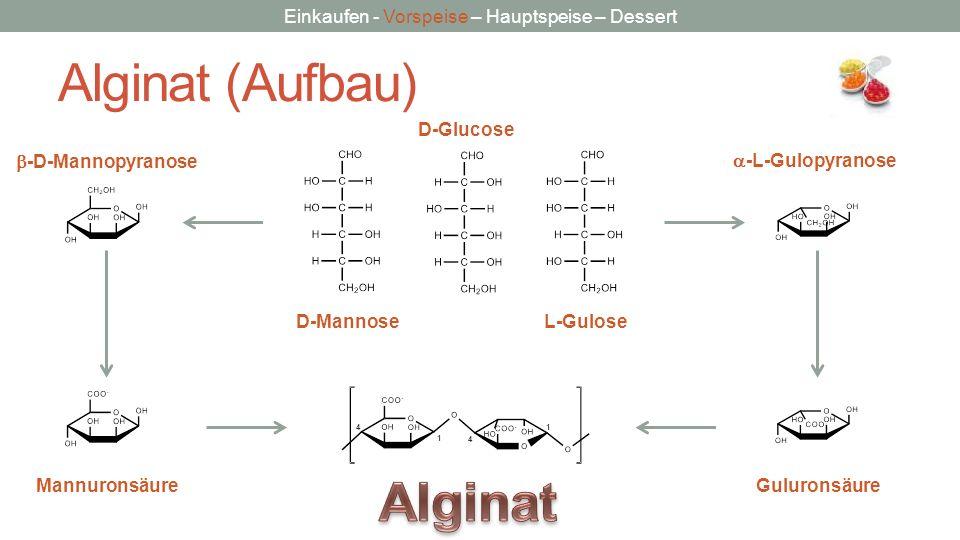 Einkaufen - Vorspeise – Hauptspeise – Dessert Alginat (Aufbau) D-Glucose D-Mannose L-Gulose  -L-Gulopyranose  -D-Mannopyranose Guluronsäure Mannuron